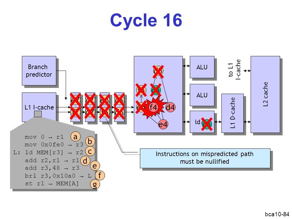 bca10-84 Cycle 16 ALU L1 I-cache Branch predictor Branch predictor ld/st L1 D-cache L2 cache d4 e4 d5 c5 e5 c5 ALU mov 0 → r1 mov 0x0fe0 → r3 L: ld ME