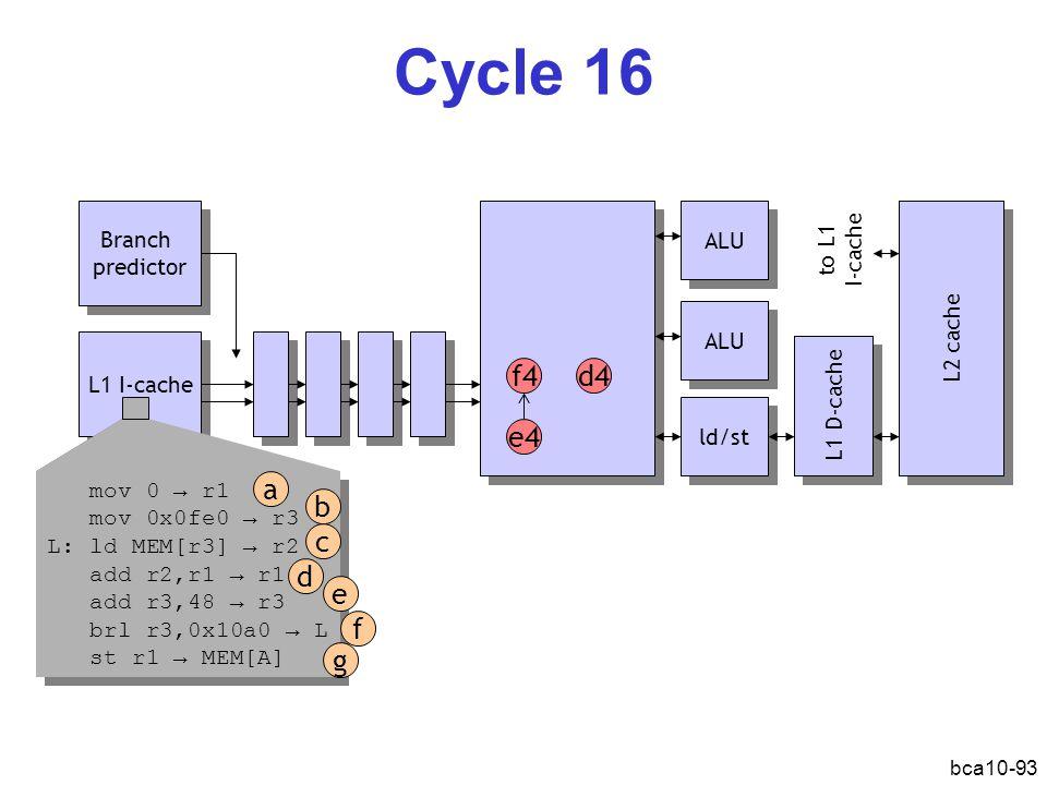 bca10-93 Cycle 16 L1 I-cache Branch predictor Branch predictor ALU ld/st L1 D-cache L2 cache d4 e4 ALU mov 0 → r1 mov 0x0fe0 → r3 L: ld MEM[r3] → r2 a