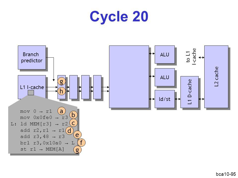 bca10-95 Cycle 20 L1 I-cache Branch predictor Branch predictor ALU ld/st L1 D-cache L2 cache ALU mov 0 → r1 mov 0x0fe0 → r3 L: ld MEM[r3] → r2 add r2,r1 → r1 add r3,48 → r3 brl r3,0x10a0 → L st r1 → MEM[A] mov 0 → r1 mov 0x0fe0 → r3 L: ld MEM[r3] → r2 add r2,r1 → r1 add r3,48 → r3 brl r3,0x10a0 → L st r1 → MEM[A] a b d c e f g g h to L1 I-cache