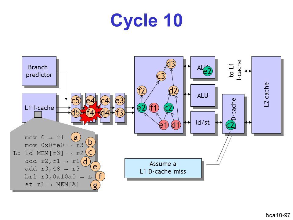 bca10-97 Cycle 10 L1 I-cache Branch predictor Branch predictor ALU ld/st L1 D-cache L2 cache d1e1 f1 d2 c2e2 f2 d3 c3 e2 c2 ALU mov 0 → r1 mov 0x0fe0 → r3 L: ld MEM[r3] → r2 add r2,r1 → r1 add r3,48 → r3 brl r3,0x10a0 → L st r1 → MEM[A] mov 0 → r1 mov 0x0fe0 → r3 L: ld MEM[r3] → r2 add r2,r1 → r1 add r3,48 → r3 brl r3,0x10a0 → L st r1 → MEM[A] a b d c e f g e3 f3d4 c4e4 f4d5 c5 Assume a L1 D-cache miss Assume a L1 D-cache miss to L1 I-cache Cache: misser