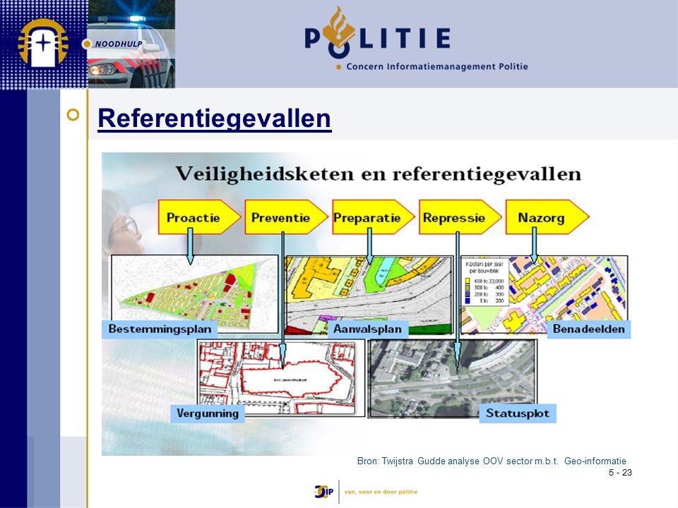 5 - 23 Referentiegevallen Bron: Twijstra Gudde analyse OOV sector m.b.t. Geo-informatie