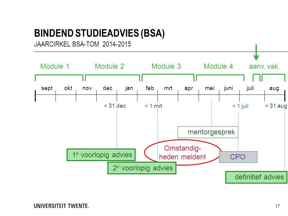 17 BINDEND STUDIEADVIES (BSA) JAARCIRKEL BSA-TOM 2014-2015 septoktnovdecjanfebmrtaprmeijunijuliaug Module 1Module 2Module 3Module 4aanv.vak. Omstandig