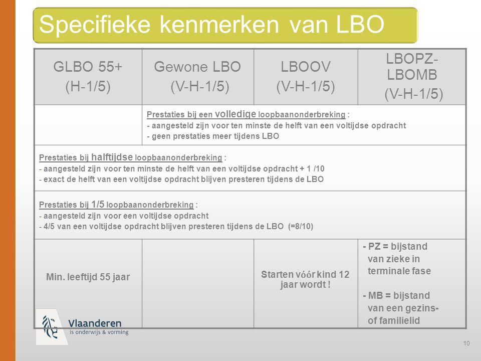 10 Specifieke kenmerken van LBO GLBO 55+ (H-1/5) Gewone LBO (V-H-1/5) LBOOV (V-H-1/5) LBOPZ- LBOMB (V-H-1/5) Prestaties bij een volledige loopbaanonderbreking : - aangesteld zijn voor ten minste de helft van een voltijdse opdracht - geen prestaties meer tijdens LBO Prestaties bij halftijdse loopbaanonderbreking : - aangesteld zijn voor ten minste de helft van een voltijdse opdracht + 1 /10 - exact de helft van een voltijdse opdracht blijven presteren tijdens de LBO Prestaties bij 1/5 loopbaanonderbreking : - aangesteld zijn voor een voltijdse opdracht - 4/5 van een voltijdse opdracht blijven presteren tijdens de LBO (=8/10) Min.