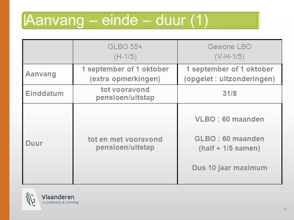 15 Aanvang – einde – duur (1) GLBO 55+ (H-1/5) Gewone LBO (V-H-1/5) Aanvang 1 september of 1 oktober (extra opmerkingen) 1 september of 1 oktober (opgelet : uitzonderingen) Einddatum tot vooravond pensioen/uitstap 31/8 Duur tot en met vooravond pensioen/uitstap VLBO : 60 maanden GLBO : 60 maanden (half + 1/5 samen) Dus 10 jaar maximum