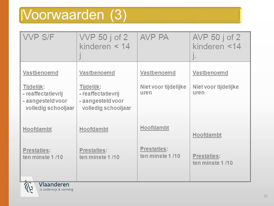 32 Voorwaarden (3) VVP S/FVVP 50 j of 2 kinderen < 14 j AVP PAAVP 50 j of 2 kinderen <14 j.