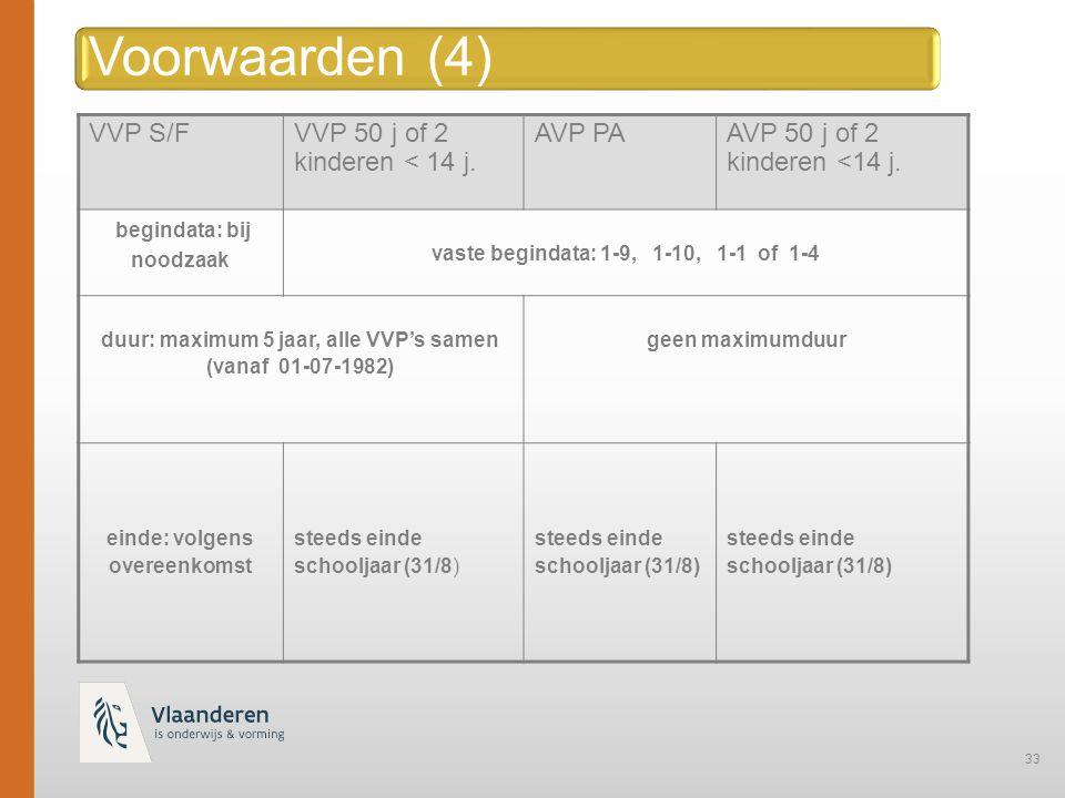 33 Voorwaarden (4) VVP S/FVVP 50 j of 2 kinderen < 14 j.