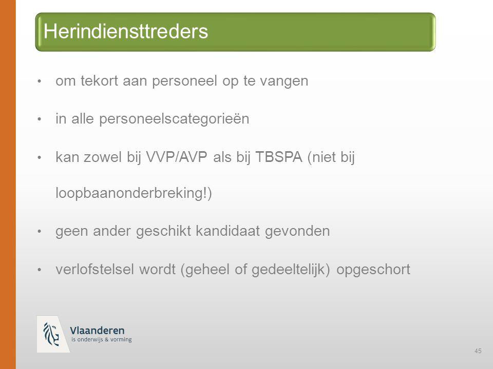 45 Herindiensttreders om tekort aan personeel op te vangen in alle personeelscategorieën kan zowel bij VVP/AVP als bij TBSPA (niet bij loopbaanonderbreking!) geen ander geschikt kandidaat gevonden verlofstelsel wordt (geheel of gedeeltelijk) opgeschort