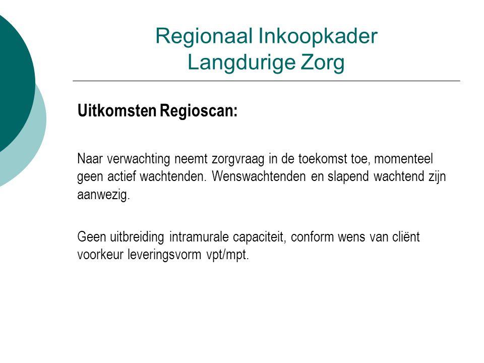 Regionaal Inkoopkader Langdurige Zorg Uitkomsten Regioscan: Naar verwachting neemt zorgvraag in de toekomst toe, momenteel geen actief wachtenden.