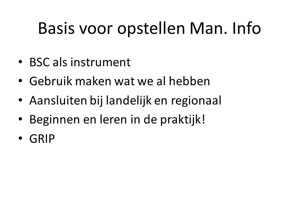 Basis voor opstellen Man. Info BSC als instrument Gebruik maken wat we al hebben Aansluiten bij landelijk en regionaal Beginnen en leren in de praktij