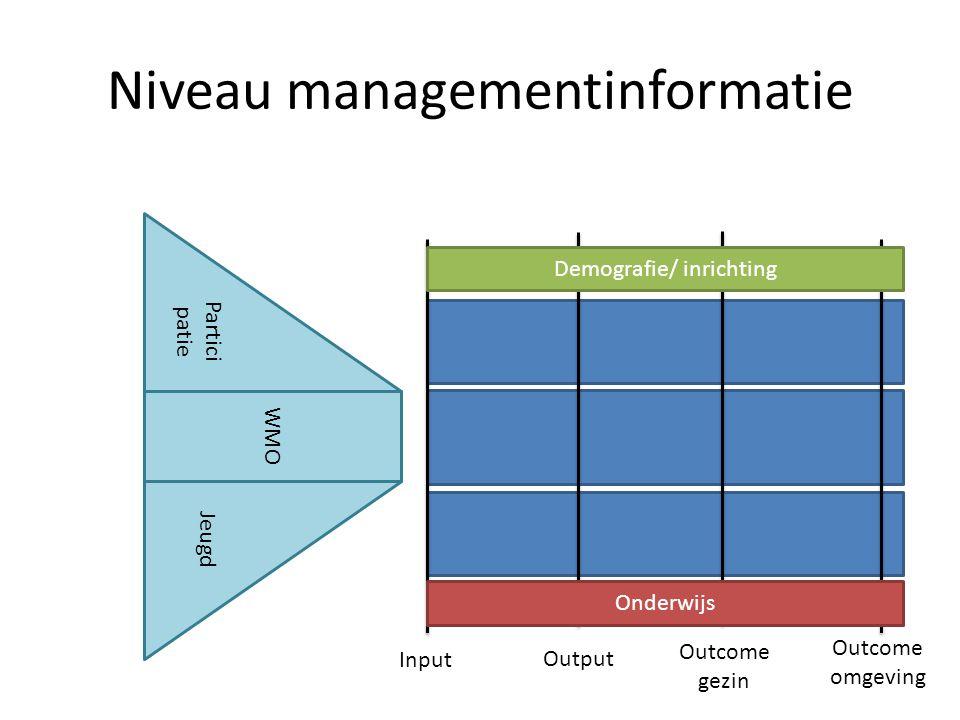 Niveau managementinformatie Jeugd Partici patie WMO Input Output Outcome gezin Outcome omgeving Demografie/ inrichting Onderwijs