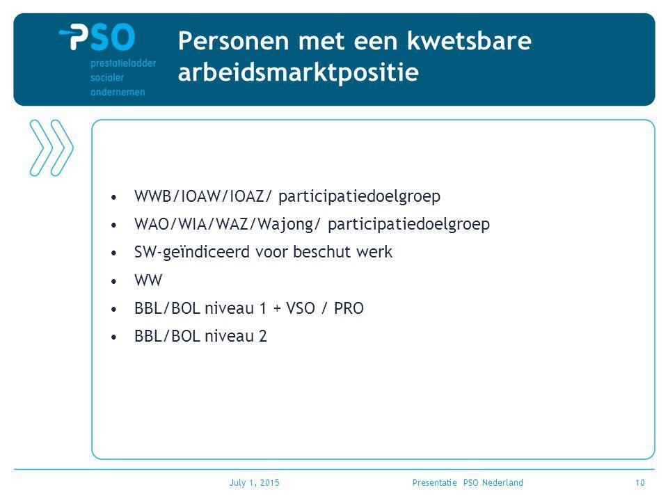 Personen met een kwetsbare arbeidsmarktpositie WWB/IOAW/IOAZ/ participatiedoelgroep WAO/WIA/WAZ/Wajong/ participatiedoelgroep SW-geïndiceerd voor besc