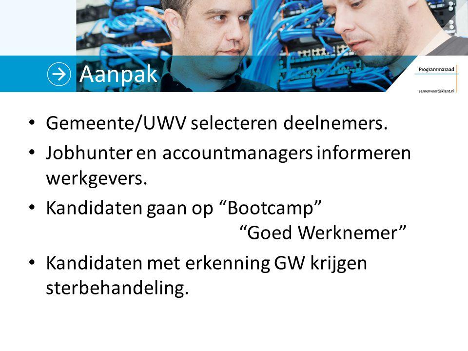 Aanpak Gemeente/UWV selecteren deelnemers. Jobhunter en accountmanagers informeren werkgevers.