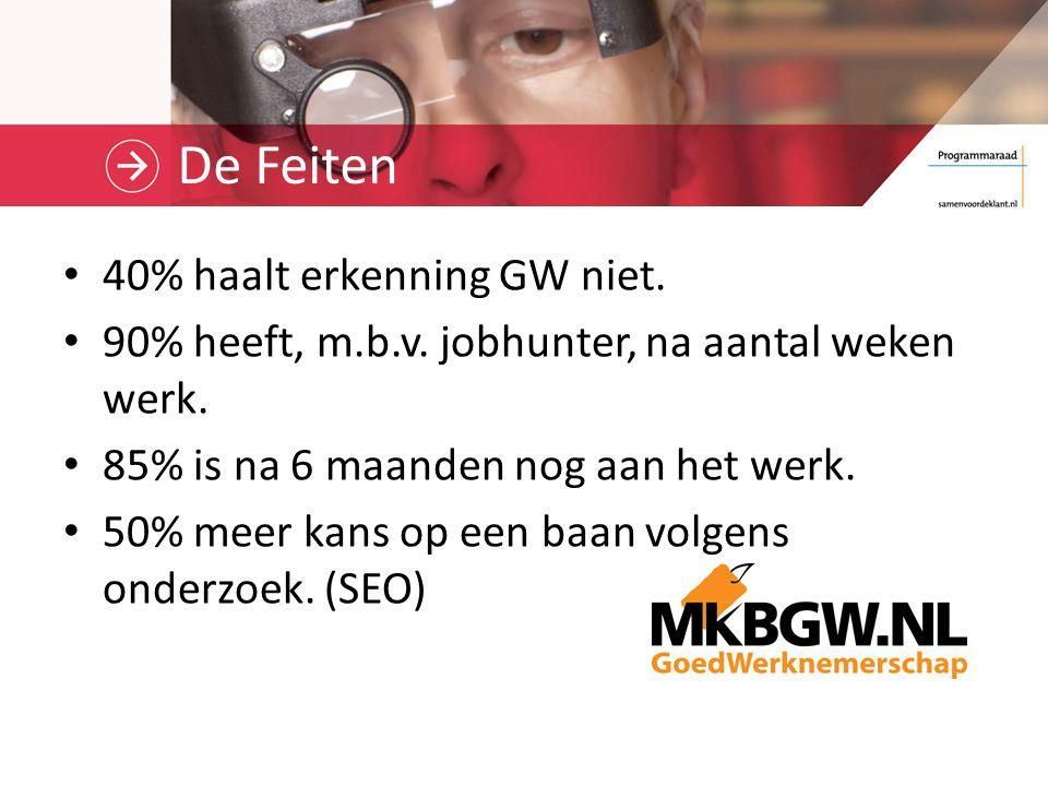 De Feiten 40% haalt erkenning GW niet. 90% heeft, m.b.v. jobhunter, na aantal weken werk. 85% is na 6 maanden nog aan het werk. 50% meer kans op een b