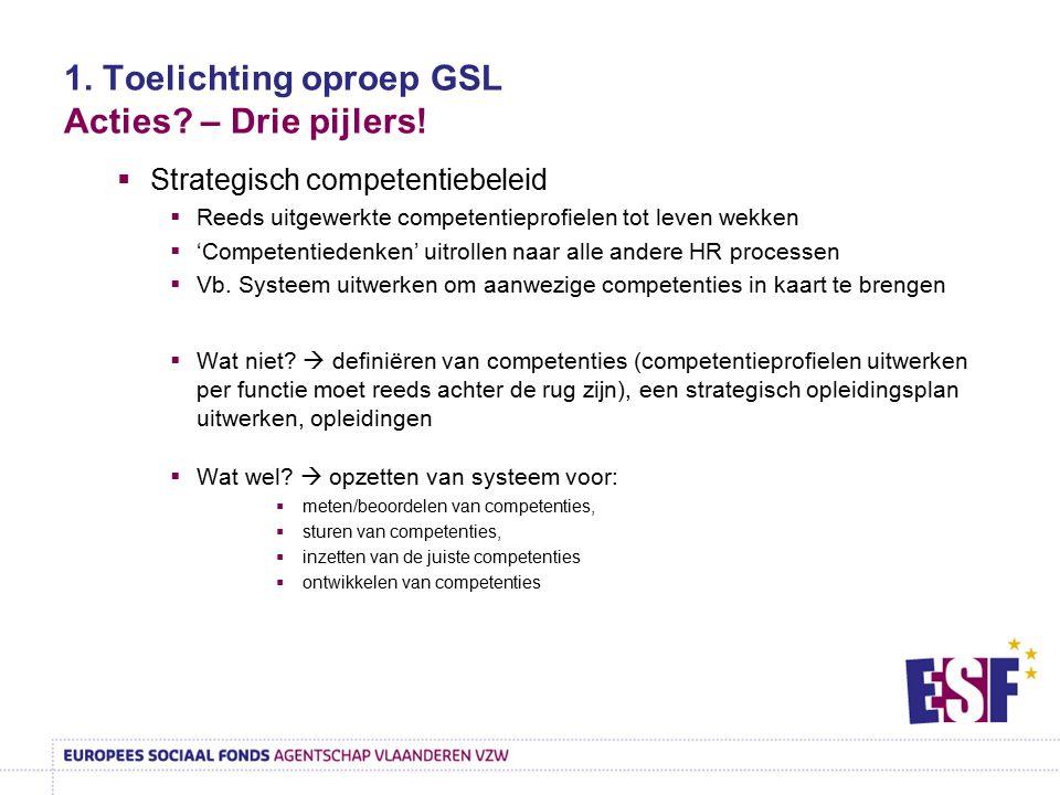 1. Toelichting oproep GSL Acties? – Drie pijlers!  Strategisch competentiebeleid  Reeds uitgewerkte competentieprofielen tot leven wekken  'Compete