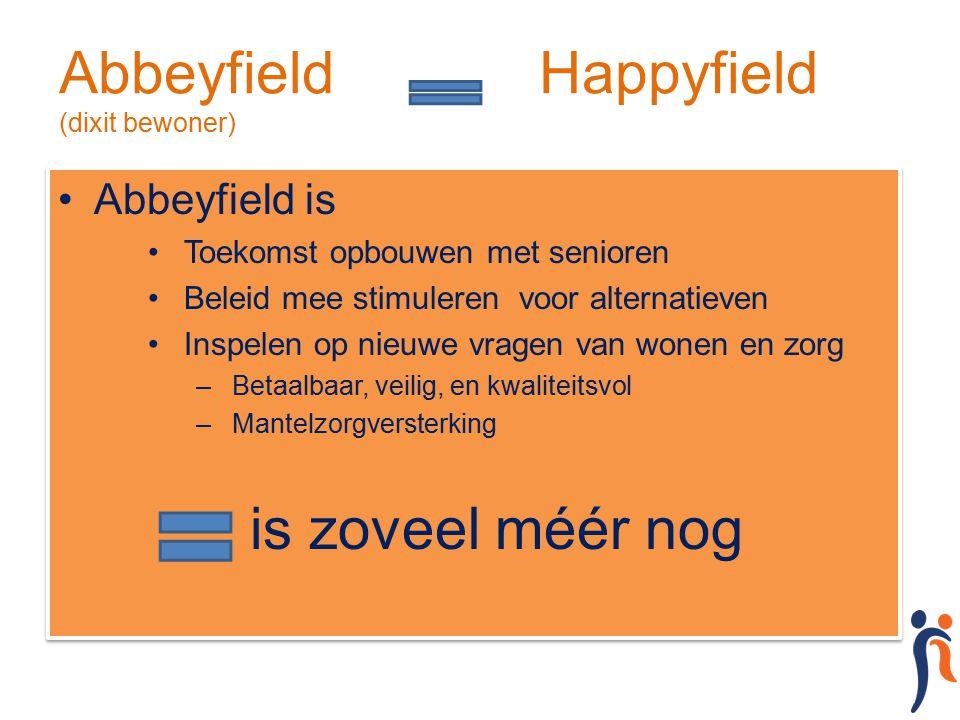 AbbeyfieldHappyfield (dixit bewoner) Abbeyfield is Toekomst opbouwen met senioren Beleid mee stimuleren voor alternatieven Inspelen op nieuwe vragen v