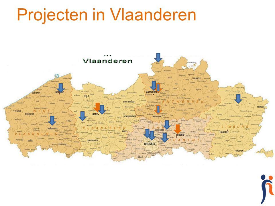 Projecten in Vlaanderen