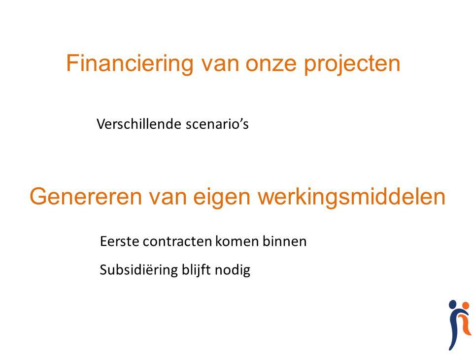 Financiering van onze projecten Genereren van eigen werkingsmiddelen Verschillende scenario's Eerste contracten komen binnen Subsidiëring blijft nodig