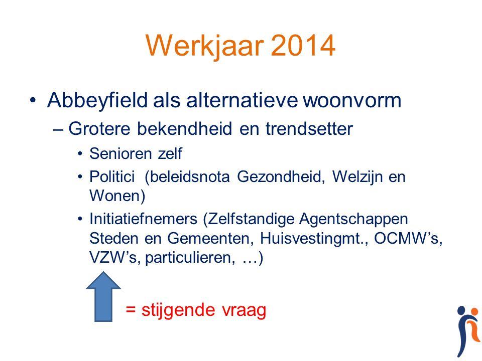 Werkjaar 2014 Abbeyfield als alternatieve woonvorm –Grotere bekendheid en trendsetter Senioren zelf Politici (beleidsnota Gezondheid, Welzijn en Wonen