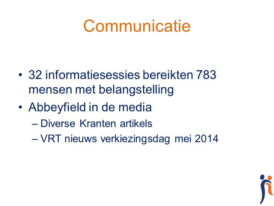 Communicatie 32 informatiesessies bereikten 783 mensen met belangstelling Abbeyfield in de media –Diverse Kranten artikels –VRT nieuws verkiezingsdag