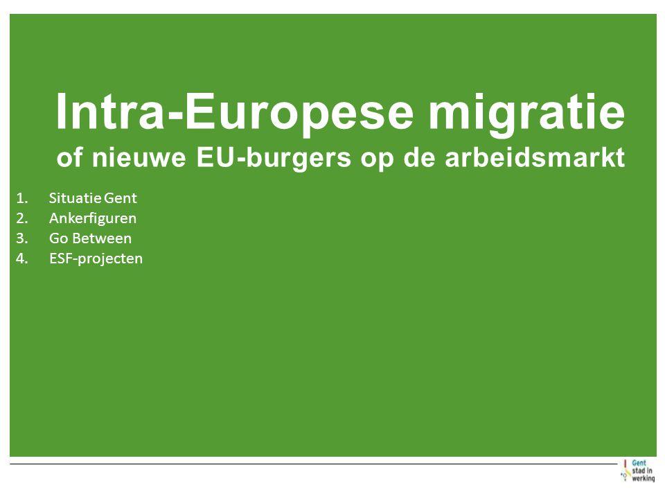 1.Situatie Gent 2.Ankerfiguren 3.Go Between 4.ESF-projecten Intra-Europese migratie of nieuwe EU-burgers op de arbeidsmarkt