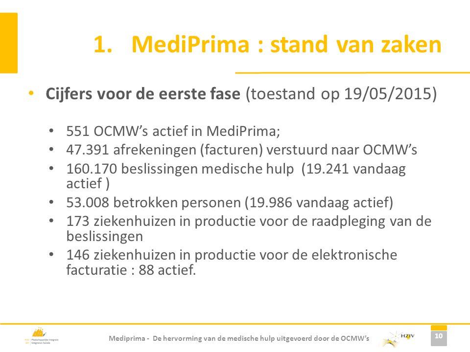 Mediprima - De hervorming van de medische hulp uitgevoerd door de OCMW's 1.MediPrima : stand van zaken Cijfers voor de eerste fase (toestand op 19/05/
