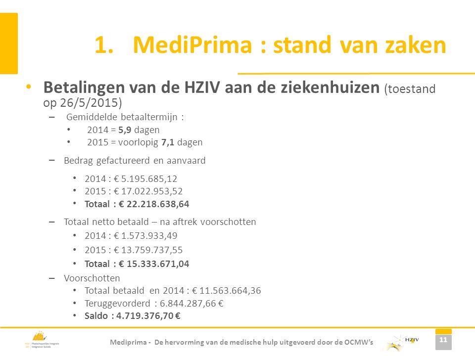Mediprima - De hervorming van de medische hulp uitgevoerd door de OCMW's 1.MediPrima : stand van zaken Betalingen van de HZIV aan de ziekenhuizen (toe