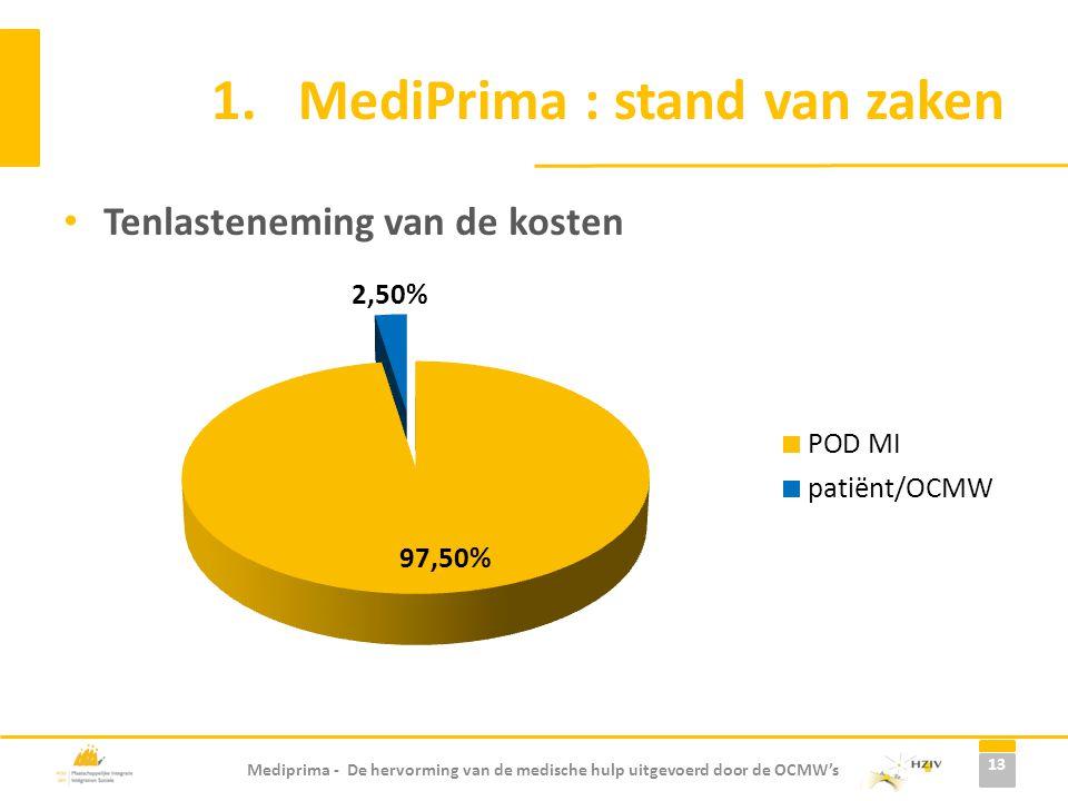 Mediprima - De hervorming van de medische hulp uitgevoerd door de OCMW's 1.MediPrima : stand van zaken Tenlasteneming van de kosten 13