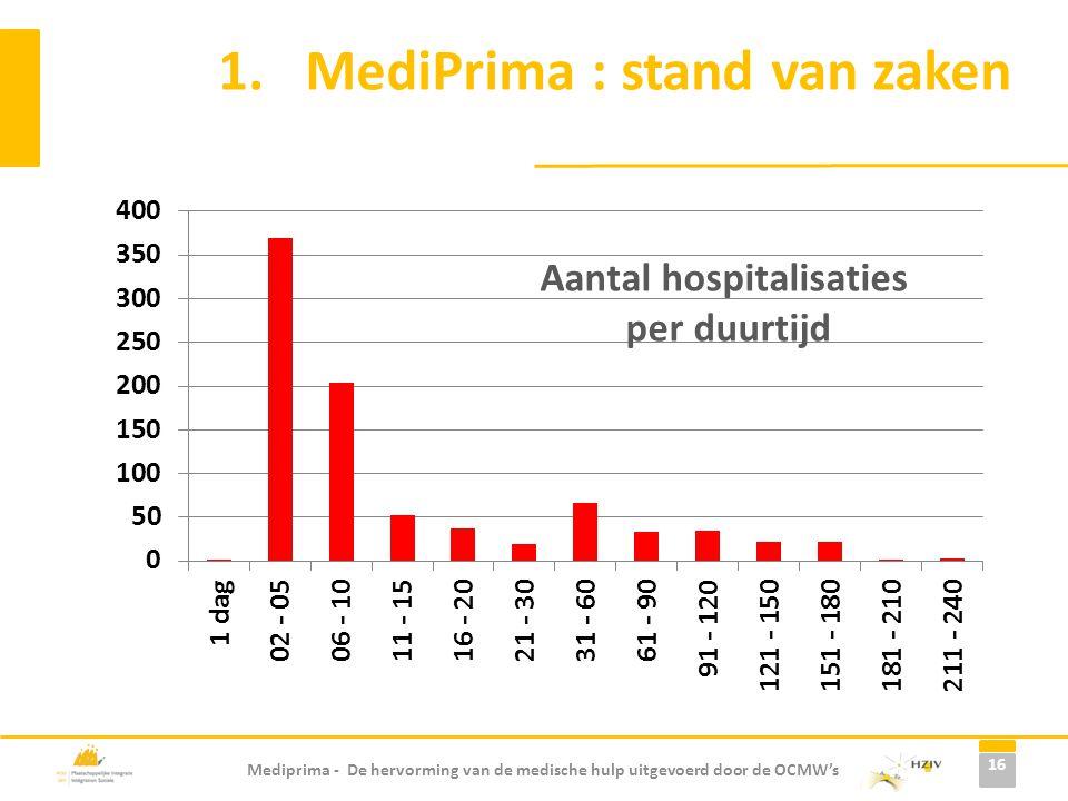 Mediprima - De hervorming van de medische hulp uitgevoerd door de OCMW's 1.MediPrima : stand van zaken 16