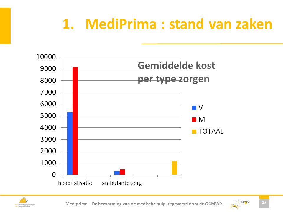 Mediprima - De hervorming van de medische hulp uitgevoerd door de OCMW's 1.MediPrima : stand van zaken 17