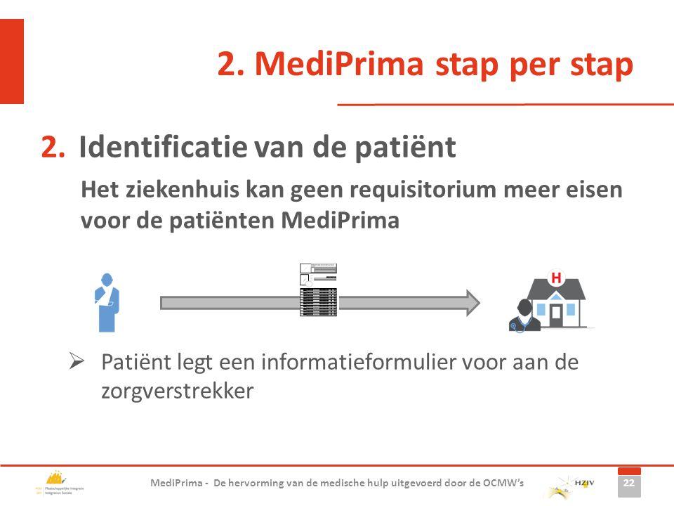2. MediPrima stap per stap 2.Identificatie van de patiënt Het ziekenhuis kan geen requisitorium meer eisen voor de patiënten MediPrima  Patiënt legt