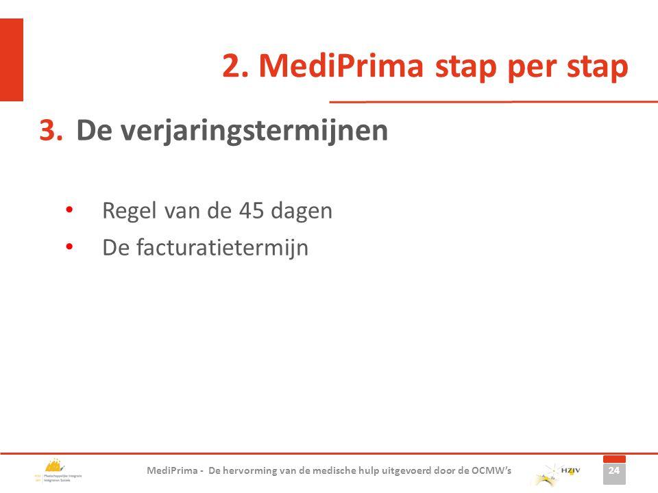 2. MediPrima stap per stap 3.De verjaringstermijnen Regel van de 45 dagen De facturatietermijn 24 MediPrima - De hervorming van de medische hulp uitge