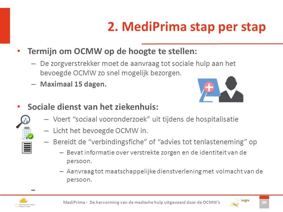 2. MediPrima stap per stap Termijn om OCMW op de hoogte te stellen: – De zorgverstrekker moet de aanvraag tot sociale hulp aan het bevoegde OCMW zo sn
