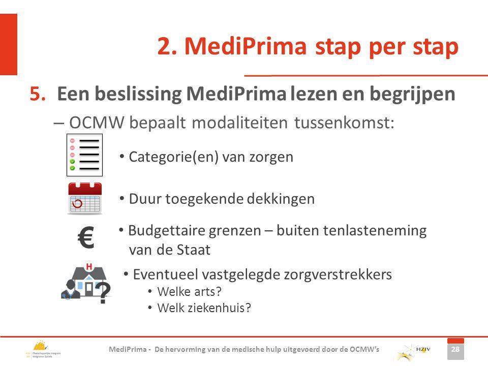 2. MediPrima stap per stap 5.Een beslissing MediPrima lezen en begrijpen – OCMW bepaalt modaliteiten tussenkomst: 28 MediPrima - De hervorming van de