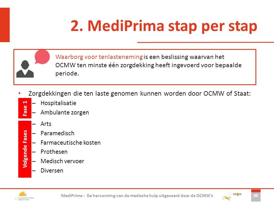 2. MediPrima stap per stap 30 MediPrima - De hervorming van de medische hulp uitgevoerd door de OCMW's Waarborg voor tenlasteneming is een beslissing