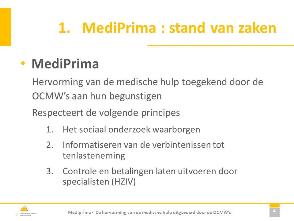 Mediprima - De hervorming van de medische hulp uitgevoerd door de OCMW's 1.MediPrima : stand van zaken MediPrima Hervorming van de medische hulp toege