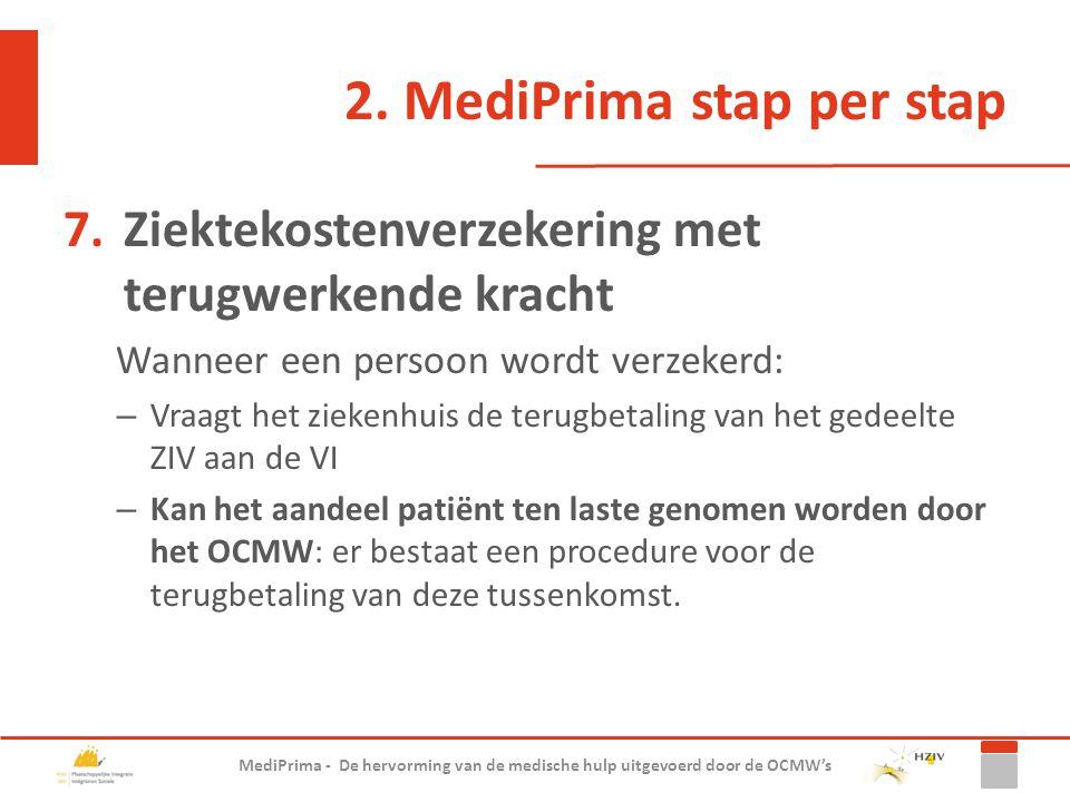 2. MediPrima stap per stap 7.Ziektekostenverzekering met terugwerkende kracht Wanneer een persoon wordt verzekerd: – Vraagt het ziekenhuis de terugbet
