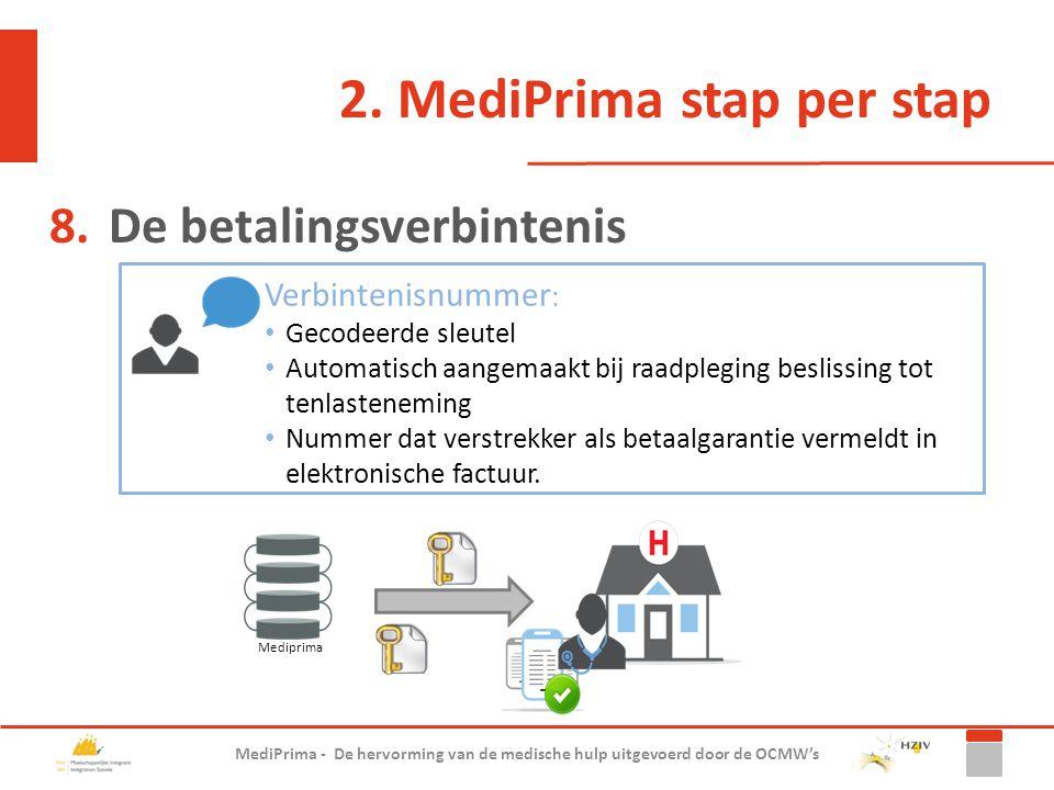2. MediPrima stap per stap 8.De betalingsverbintenis MediPrima - De hervorming van de medische hulp uitgevoerd door de OCMW's Verbintenisnummer : Geco