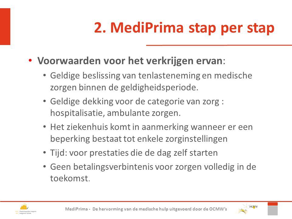 2. MediPrima stap per stap Voorwaarden voor het verkrijgen ervan: Geldige beslissing van tenlasteneming en medische zorgen binnen de geldigheidsperiod