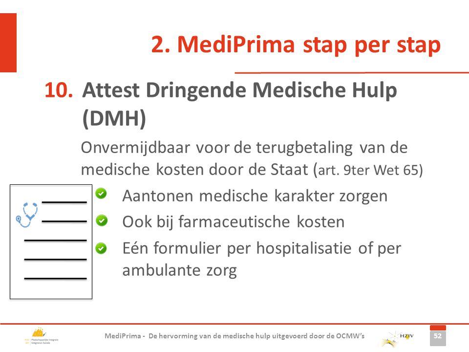 2. MediPrima stap per stap 52 10.Attest Dringende Medische Hulp (DMH) Onvermijdbaar voor de terugbetaling van de medische kosten door de Staat ( art.