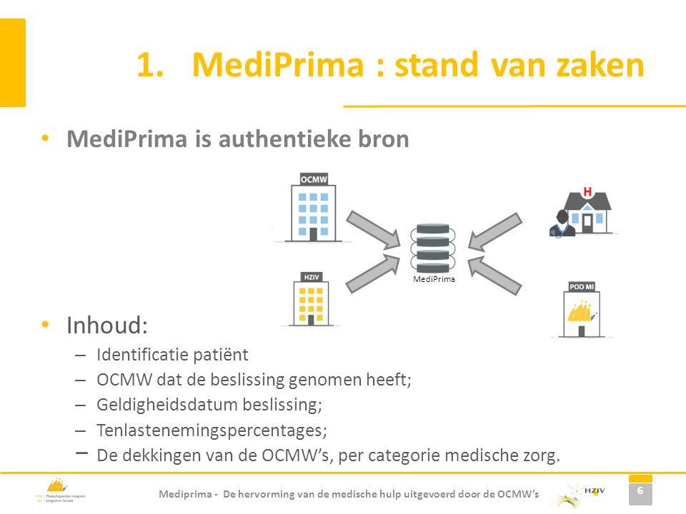 Mediprima - De hervorming van de medische hulp uitgevoerd door de OCMW's 1.MediPrima : stand van zaken MediPrima is authentieke bron Inhoud: – Identif