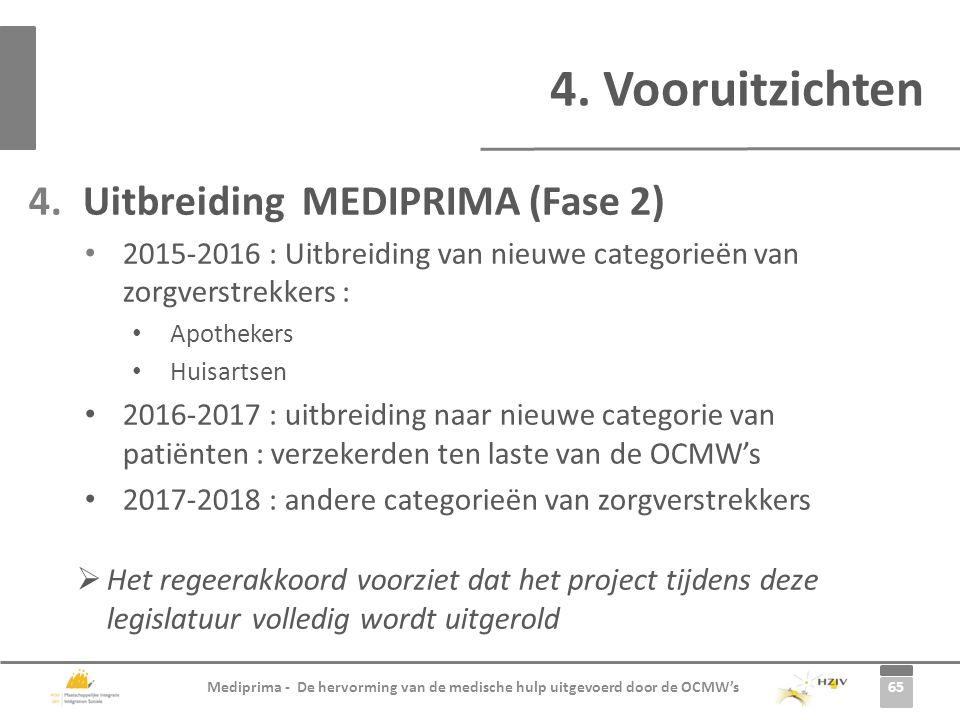 65 Mediprima - De hervorming van de medische hulp uitgevoerd door de OCMW's 4.Uitbreiding MEDIPRIMA (Fase 2) 2015-2016 : Uitbreiding van nieuwe catego