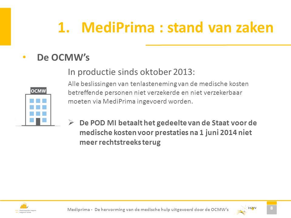 Mediprima - De hervorming van de medische hulp uitgevoerd door de OCMW's De OCMW's In productie sinds oktober 2013: Alle beslissingen van tenlastenemi