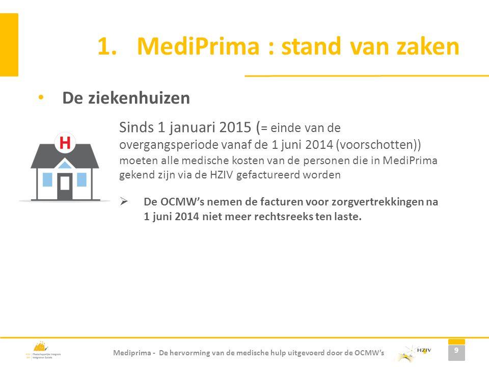 Mediprima - De hervorming van de medische hulp uitgevoerd door de OCMW's De ziekenhuizen Sinds 1 januari 2015 ( = einde van de overgangsperiode vanaf