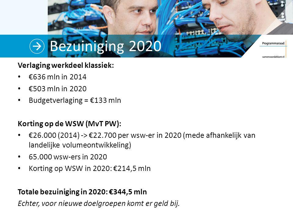 Bezuiniging 2020 Verlaging werkdeel klassiek: €636 mln in 2014 €503 mln in 2020 Budgetverlaging = €133 mln Korting op de WSW (MvT PW): €26.000 (2014)