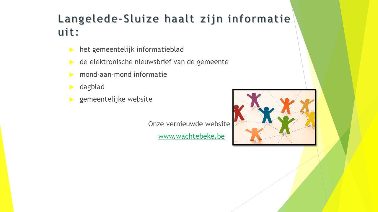 Langelede-Sluize haalt zijn informatie uit:  het gemeentelijk informatieblad  de elektronische nieuwsbrief van de gemeente  mond-aan-mond informati