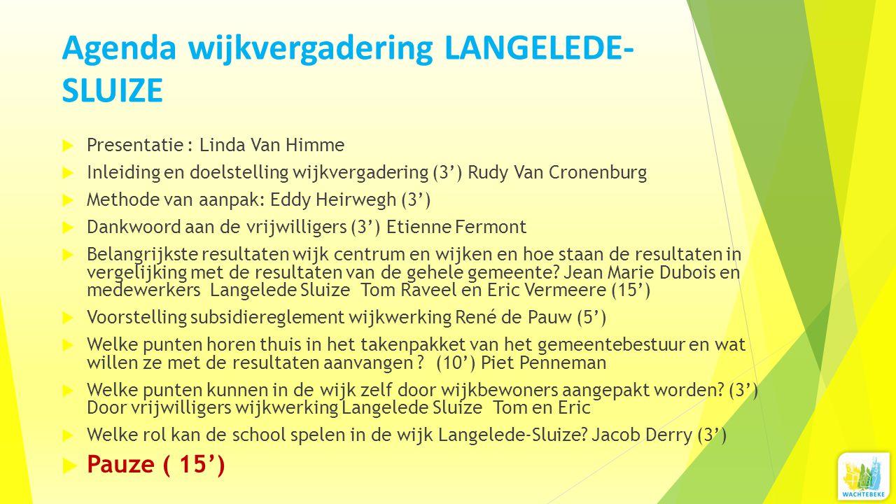 Agenda wijkvergadering LANGELEDE- SLUIZE  Presentatie : Linda Van Himme  Inleiding en doelstelling wijkvergadering (3') Rudy Van Cronenburg  Method