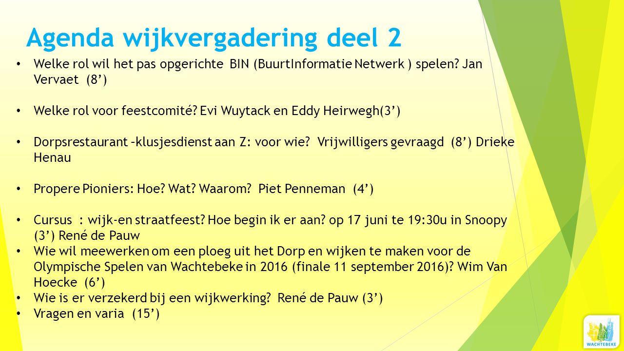 Agenda wijkvergadering deel 2 Welke rol wil het pas opgerichte BIN (BuurtInformatie Netwerk ) spelen? Jan Vervaet (8') Welke rol voor feestcomité? Evi