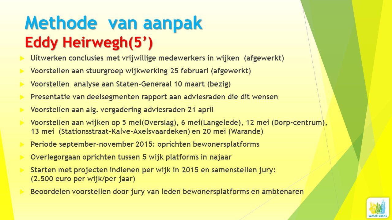 Methode van aanpak Eddy Heirwegh(5')  Uitwerken conclusies met vrijwillige medewerkers in wijken (afgewerkt)  Voorstellen aan stuurgroep wijkwerking