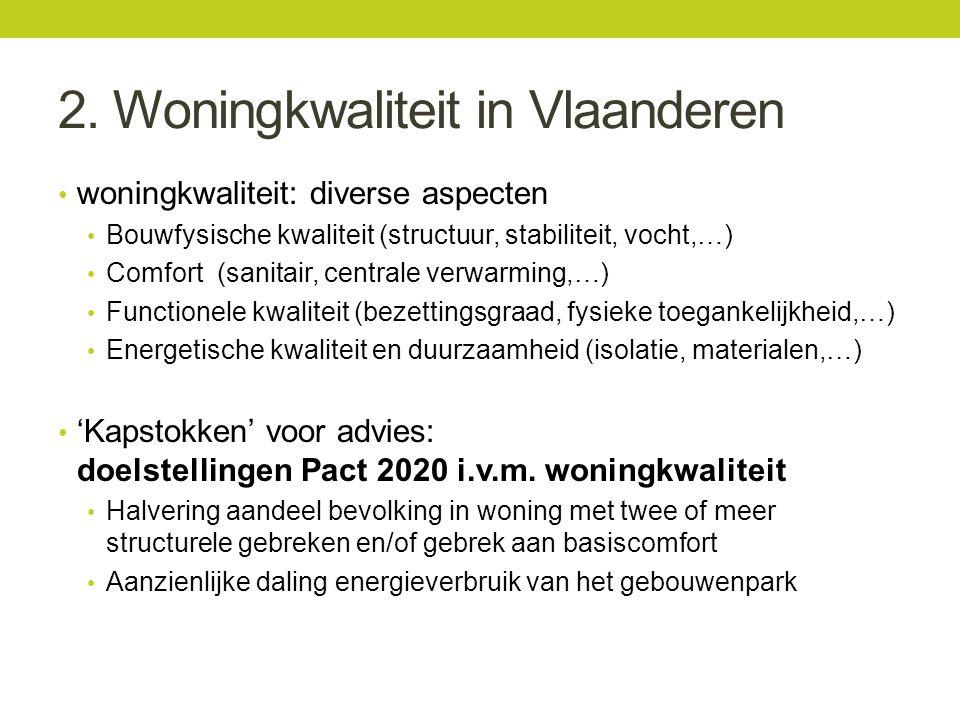 2. Woningkwaliteit in Vlaanderen woningkwaliteit: diverse aspecten Bouwfysische kwaliteit (structuur, stabiliteit, vocht,…) Comfort (sanitair, central