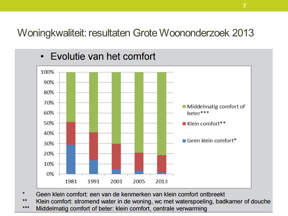 Woningkwaliteit: resultaten Grote Woononderzoek 2013 7